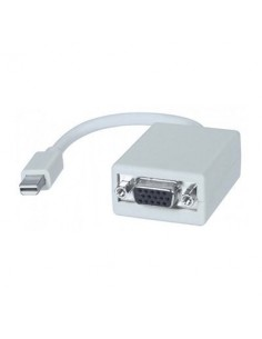 Adaptador Pasivo de Mini Display Port a VGA hembra