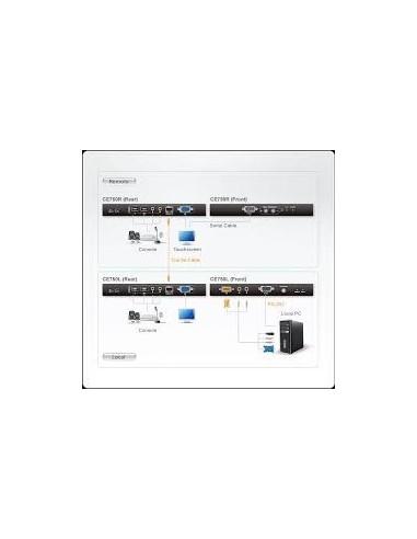 ATEN CE750-AT-G KVM Extender USB 150m...