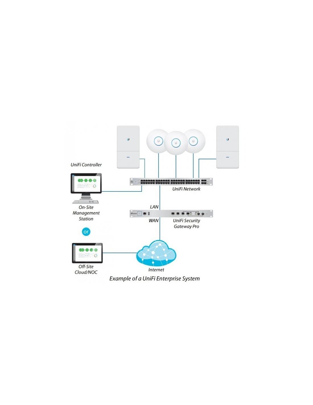 UBIQUITI UBIQUITI USG-PRO-4 UniFi Security Gateway, PRO, 4t