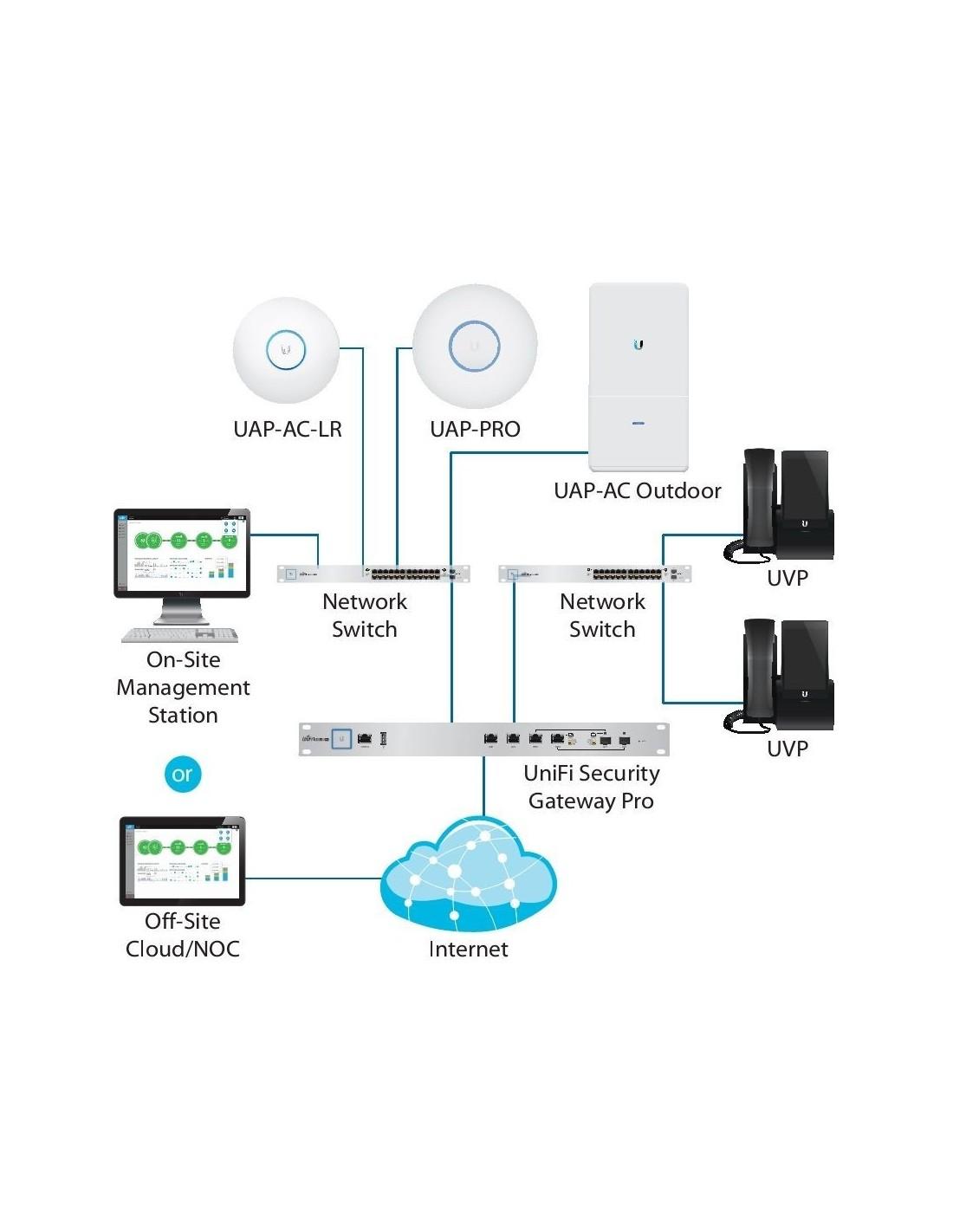 Ubiquiti Ubiquiti Usg Pro 4 Unifi Security Gateway Pro