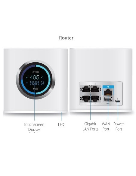 UBIQUITI AFI-HD AmpliFi High Density Home Wi-Fi Sm