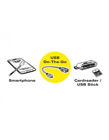 Cable USB 3.1 Tipo C Macho- A Hembra...